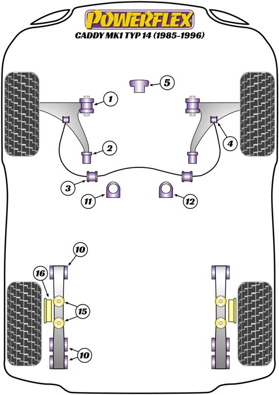 Caddy Mk1 - 14 - 1985-1996