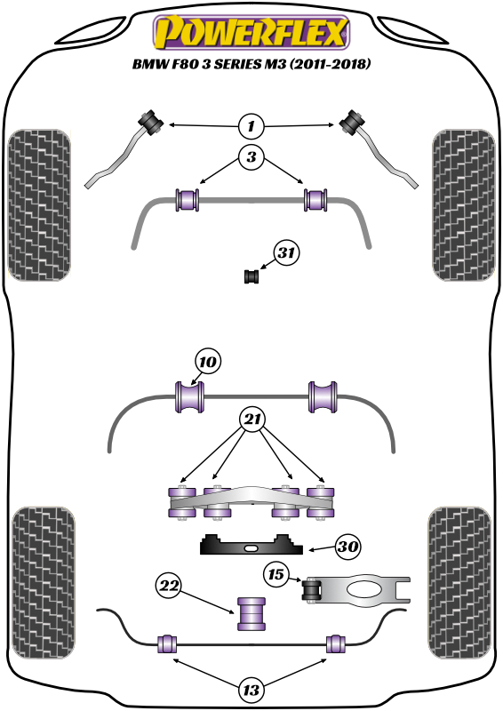 3 Series - F30, F31, F34 - M3 - 2011-