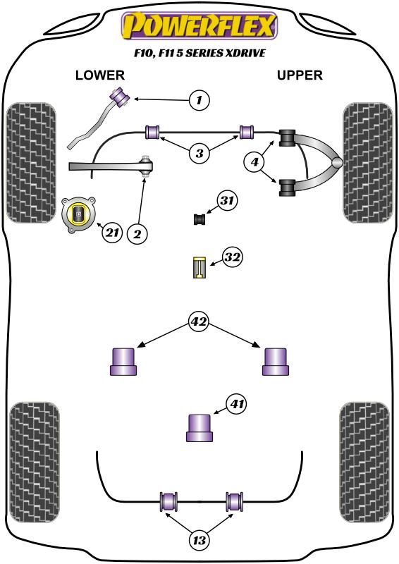 5 Series - F10, F11 - xDrive - 2010-2016