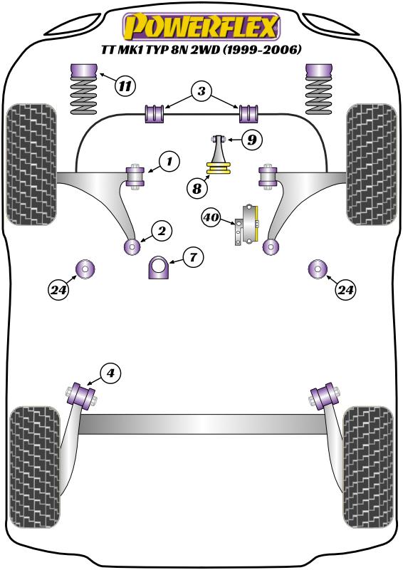 TT Mk1 2WD - 8N - 1999-2006
