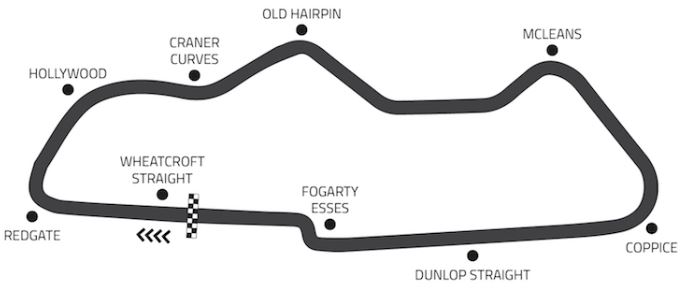 donington-circuit-layout