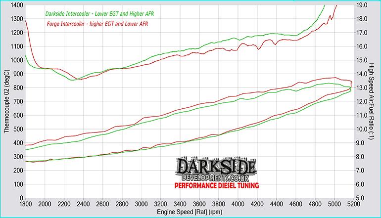 forge-vs-dsd-afr-egt4f1.jpg