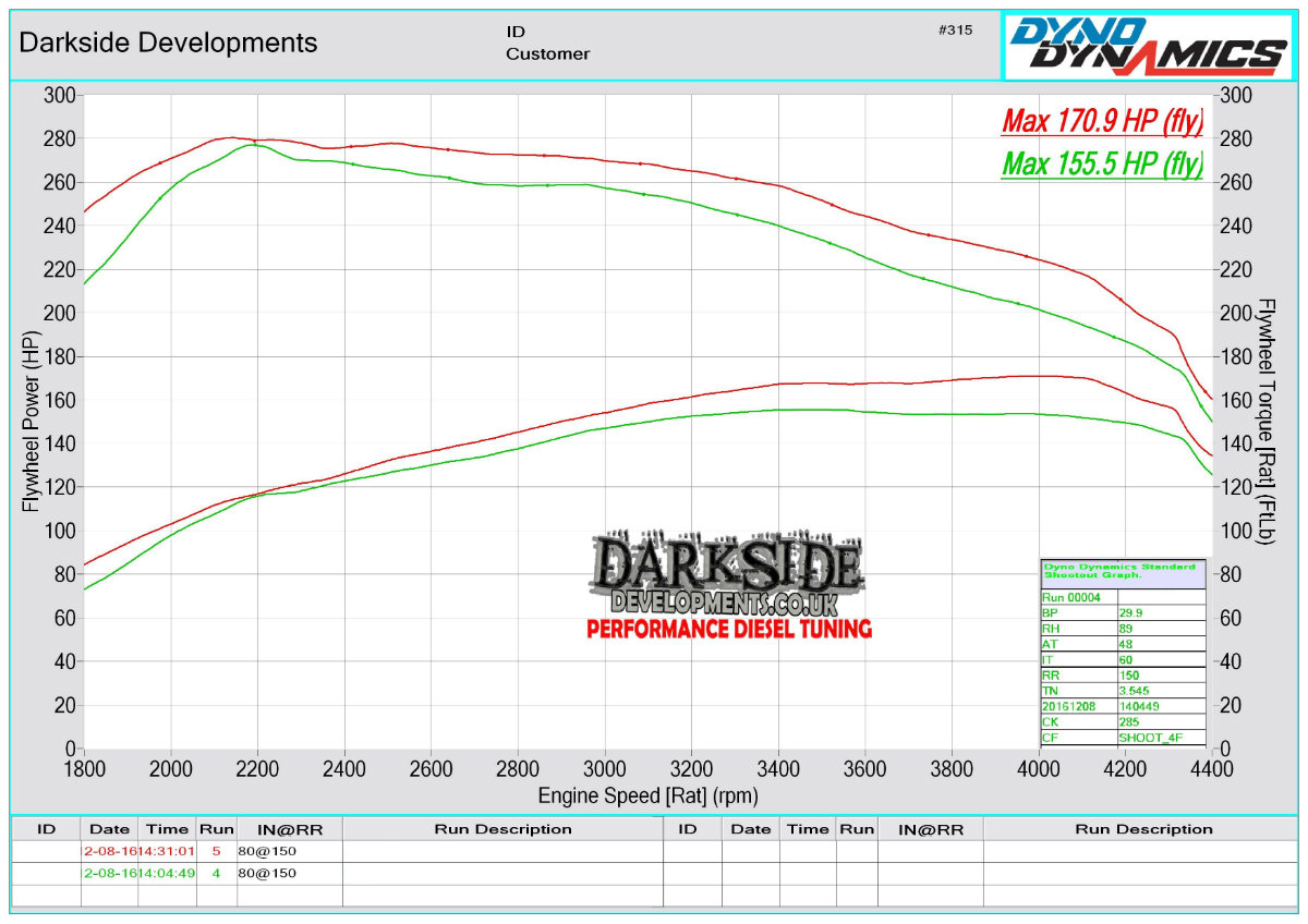 PD Engine Hardware Tweaks - Darkside Developments