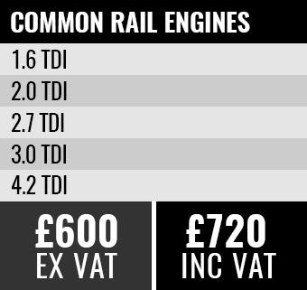 turbo-common-rail